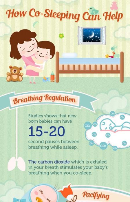co-sleep-infograph-small
